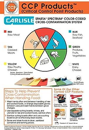 Amazon Carlisle 10889wc00 Spectrum Color Coded Cross