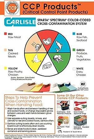 Amazon Com Carlisle 10889wc00 Spectrum Color Coded Cross