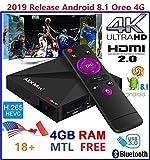 Kodi Streaming Devices