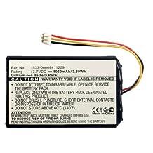 Battery Logitech Harmony Touch, Harmony Ultimate, 915-000198, Li-ion, 1050mAh / 3.89W mAh