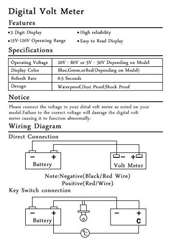 Auto-Parts-Eshop 48V Volt LED Battery Indicator Meter Gauge Charge Discharge Testers for Lead-acid Battery Motorcycle EZGO Club Car Yamaha Golf Cart Car Jet Ski Rectangle