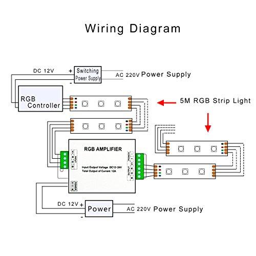 supernight dc 12v to 24v 12a led strip lights 3 channels