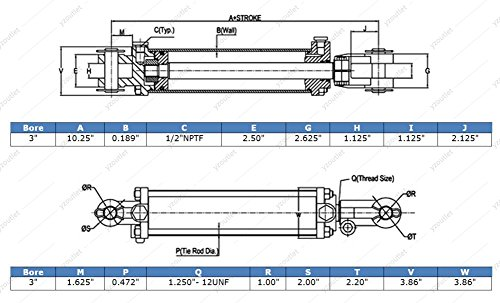 Mighty Double Acting Hydraulic Tie Rod Cylinder 3'' Bore x 18'' Stroke by Mighty (Image #2)