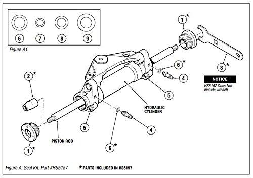 Seastar Front Mount Hydraulic Steering Cylinder Seal Kit