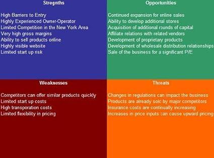 Amazon.com: Moving Company SWOT Analysis Plus Business Plan