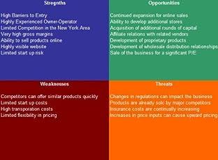 amazon com business planning business marketing plans software