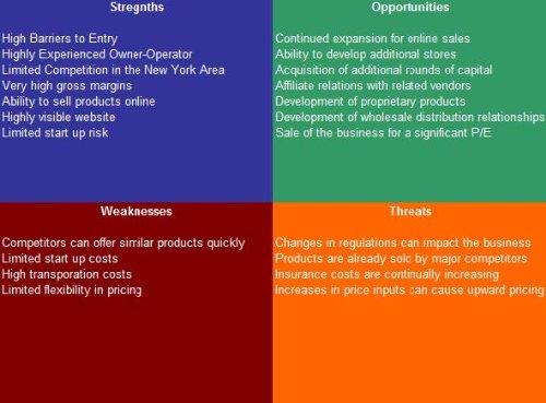Scuba Shop SWOT Analysis Plus Business Plan by SWOTAnalysisDB