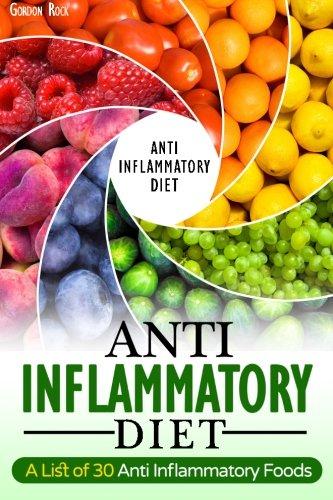 Anti Inflammatory Diet List Inflammatory Foods