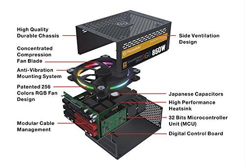 Thermaltake Toughpower DPS G RGB 750W Digital 80+ Gold Smart Zero 256-Color RGB Fan Fully Modular ATX 12V 2.31/EPS 12V 2.92 Power Supply 10 YR Warranty PS-TPG-0750DPCGUS-R by Thermaltake (Image #7)