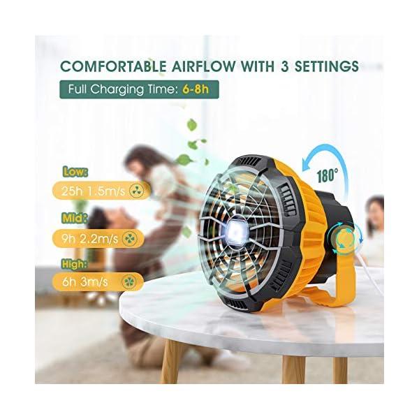 51giuH3QLVL Karvipark Camping Ventilator, USB Wiederaufladbar Tisch/Wand Leise Ventilator mit 3 Geschwindigkeitsstufen und…