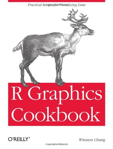 R Graphics Cookbook: Practical Recipes for Visualizing Data by O Reilly Media
