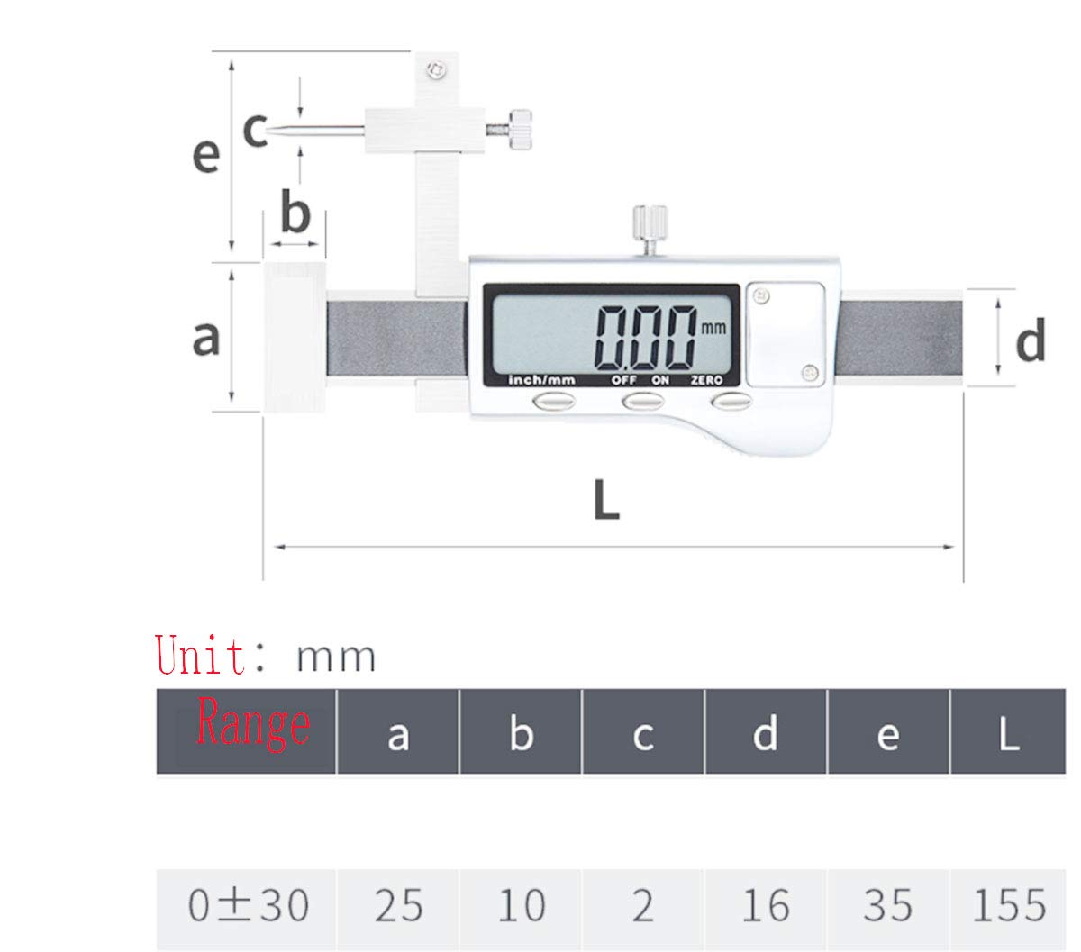 Digital display surface difference 0-30mm