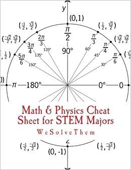 Amazon com: Math & Physics Cheat Sheet for STEM Majors