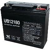 Universal Power Group UB12180 12V 18AH SLA Internal Thread Battery for Generac 7500 EXL Generator
