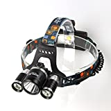 Splendid Head Lamp LED Headlight Rechargeable Torch Flashlight - Best Reviews Guide