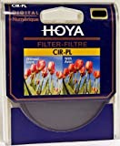 Hoya 86mm Circular Polarizing Screw-in Filter