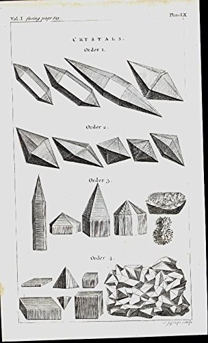 Crystals Orders Natural Geometric Formation Symmetry 1763 antique engraved print ()
