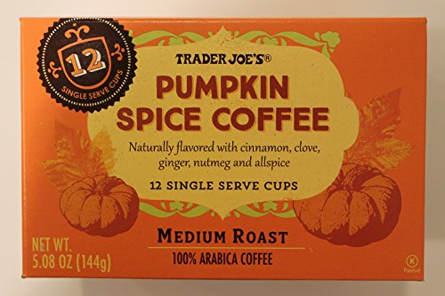 Trader Joes Pumpkin Medium Coffee
