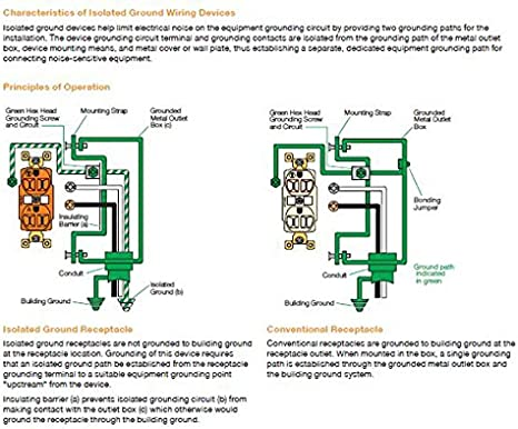 isolated ground receptacle wiring diagram bryant electric cr20ig nema 5 20r 20 amp 125v commercial  electric cr20ig nema 5 20r 20 amp 125v