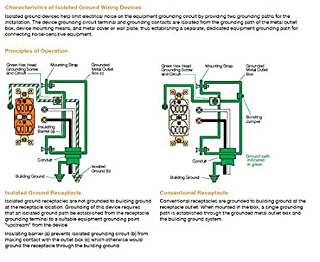 Wiring Diagram For A 15 Amp Isolated Ground Circuit - Wiring Diagram on nema 6-50r wiring diagram, nema tt-30r wiring diagram, nema 6-15p wiring diagram, nema 5-15 wiring diagram, nema l6-30 wiring diagram, nema l15-30p wiring diagram, nema 10-30r wiring diagram, nema l6-20 wiring diagram, nema l6-20r wiring diagram, nema 5-15p wiring diagram, nema l14-20r wiring diagram, nema l16-20 wiring diagram, nema l5-30r wiring diagram, nema 5-20p wiring diagram, nema ml-3p wiring diagram, nema 14-30r wiring diagram, nema l21-30 wiring diagram, nema 5-20 wiring diagram, nema l15-30 wiring diagram, nema l15-20 wiring diagram,