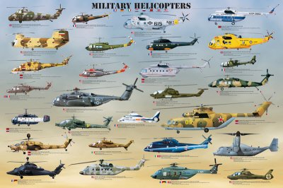 Military Helicopters Poster Print, 36x24 Poster Print, 36x24