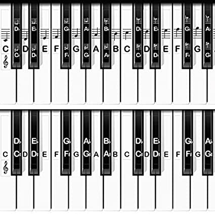 CoverTribe Piano Keyboard Stickers for White and Black Keys - 2 Layouts,  Removable and Durable, Fits All Size Pianos, Easily Learn to Read Piano
