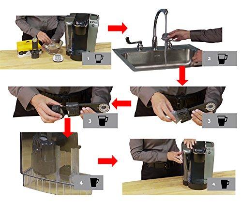 .com: i coffeechai keurig water filter replacement, charcoal ...