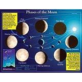 Carson Dellosa Mark Twain Phases of the Moon Chart (5858)