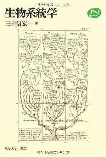 生物系統学 (Natural History)