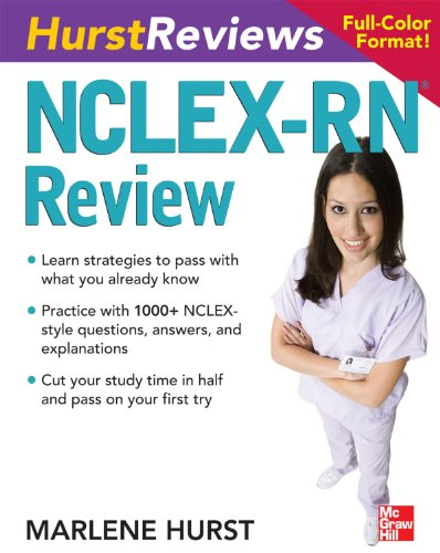 Hurst Reviews NCLEX-RN Review Pdf
