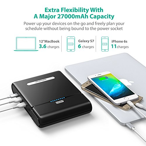 RAVPower 27000 AC transportable Charger 27000mAh 100WMax crafted in 110V AC Outlet general strength Bank journey Charger Type C Port increase USB iSmart Ports 19V 16A DC supply For Macbook Laptops Smartphones External Battery Packs