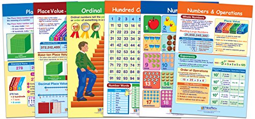 NewPath Learning 93-1504 Numbers Bulletin Board Chart Set (Pack of 6)