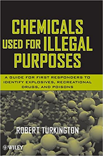 Chemicals Used for Illegal Purposes