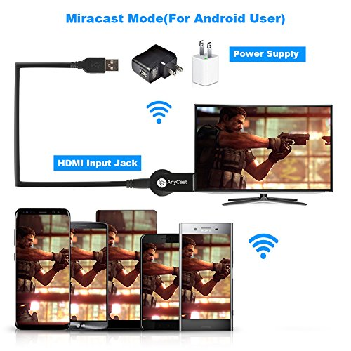 Miracast Wireless Display Adapter,iPhone Dongle 1080P Hdmi,TV Receiver Stick,Toneseas Streaming Media Player,Airplay DLNA for Ipad MacBook Laptop Samsung Android Smart Phones - Business Gift by Toneseas (Image #3)