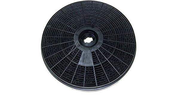 GORENJE - FILTRE DE HOTTE TURBO-AIR/JET AIR: Amazon.es: Grandes electrodomésticos