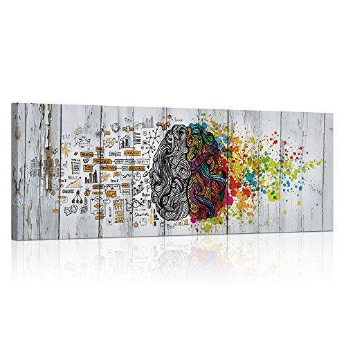 Visual Art Decor Retro Left and Right Brain Advantage Canvas Poster Inspiration Motivation Education Science Canvas Prints Wall Art Gallery Wraped Modern Office Wall Decor Ready to Hang (Retro) (Wall Long Art)