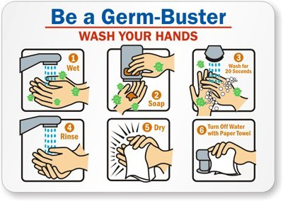 Be A Germbuster! Join The