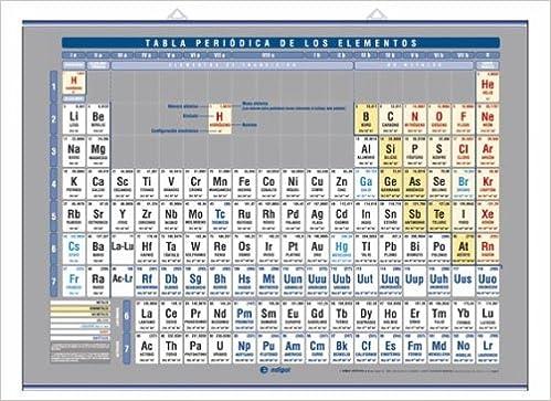 Tabla peridica mural de los elementos qumicos tabla peridica de tabla peridica mural de los elementos qumicos tabla peridica de los elementos lminas de ciencias amazon edigol ediciones libros urtaz Images