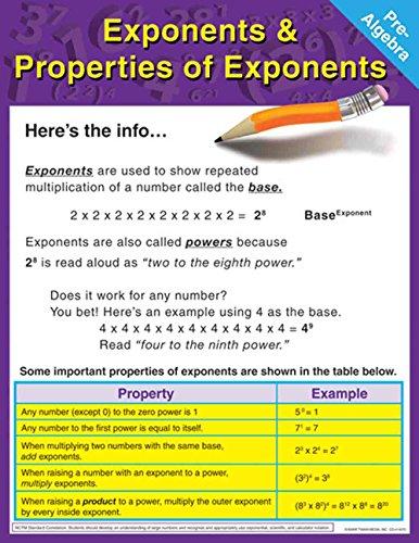 Carson Dellosa Mark Twain Pre-Algebra Chart (414075)