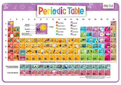 Kids Periodic Table of Elements Placemat with beautiful images representing each element - Educational Kids Placemat - Non Slip - Periodic Le Table
