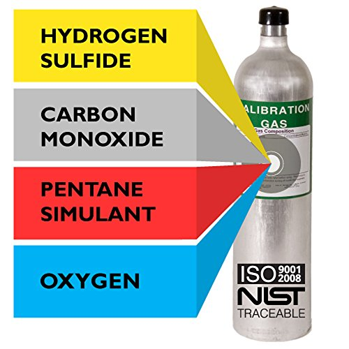 - Multi Calibration Gas Mix: 20 PPM Hydrogen Sulfide, 60 PPM Carbon Monoxide, 1.45% Methane (58% LEL Pentane Simulant), 15% Oxygen, Balance Nitrogen (29 Liter)