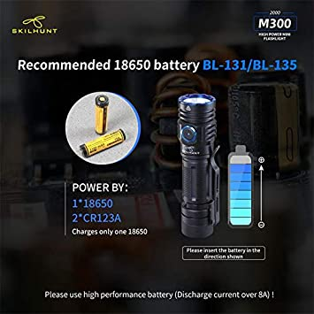 M200 New Handheld Flashlight Max 1100 Lumens CREE XP-L LED Flashlight with Magnetic /& 18650 Battery Customized UI Rechargeable Editable Flashlights M200 NW + BL-135 Battery