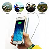 ALLPOWERS External Battery Charger 15600mAh Power Bank Portable Charger with iPower and Quick Charge Technology for Cell Phone, iPhone, iPad, Samsung, MP3, and Most USB Devices
