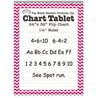 Top Notch Teacher Products TOP3857 Pink Chevron Border Chart Tablet by Top Notch Teacher Products