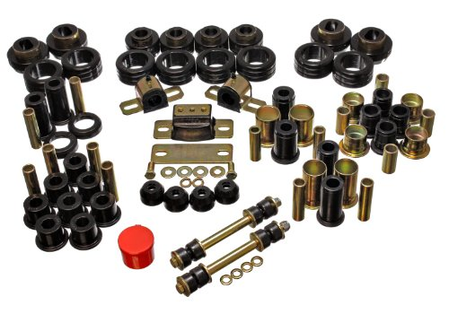 Energy Suspension 3.18106G Master Kit for S Series Truck 2WD