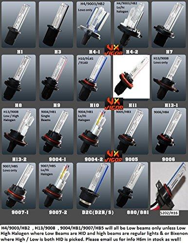 "Vigor 9007 ( HB5 ) Single Beams Xenon Hid Conversion Kit ( 10k 10000k Deep Blue / Dark Blue ) "" Premium Ballasts *Improved* ""Two Bulbs Two Ballasts All Bulbs Sizes Colors Hids light Kits"