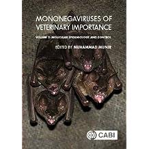 Mononegaviruses of Veterinary Importance