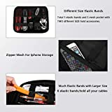 Matein Electronics Travel Organizer, Waterproof