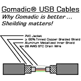 Gomadic MicroUSB to USB Data Sync/Charge Cable