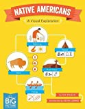 img - for Native Americans: A Visual Exploration (The Big Picture) book / textbook / text book
